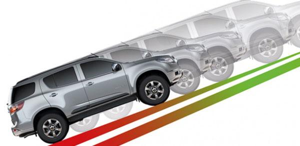 ระบบ HAC (Hill Start Assist Control) หรือ ระบบป้องกันรถไหลบนทางลาดชัน คืออะไร ?
