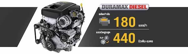 เครื่องยนต์Duramax รหัส LP2 ขนาด 2.5 ลิตร
