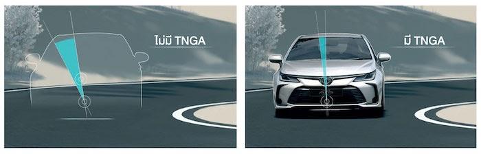 โครงสร้าง TNGA จะช่วยให้รถมีการทรงตัวที่ดีขึ้น