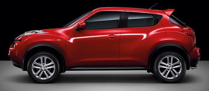 ภายนอก Nissan Juke