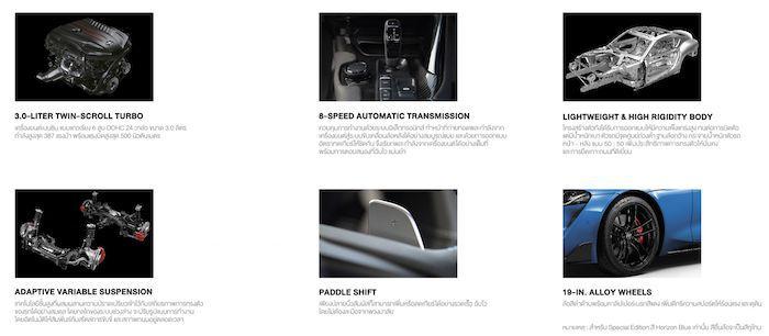ขุมพลัง พร้อมอุปกรณ์ ต่าง ๆ Toyota GR Supra 2020