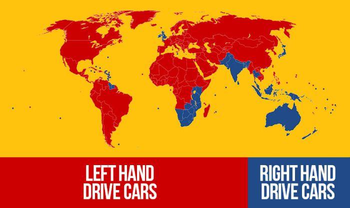 การจราจรซ้าย-ขวา ทั่วโลก