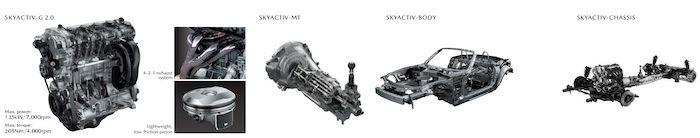 ขุมพลัง Mazda MX-5 2021
