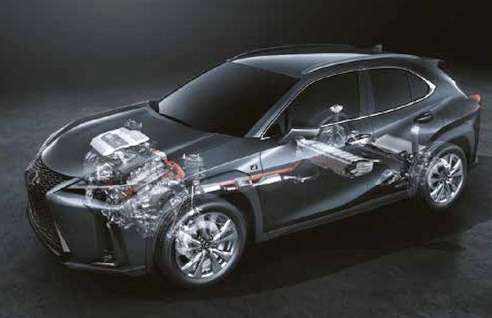 ขุมพลัง Lexus UX