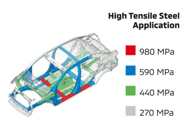 Mitsubishi Attrage 2020 มีระบบช่วยชะลอรถ