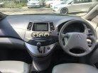2005 Mitsubishi Space Wagon GXi suv -5