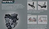 เครื่องยนต์ Mivec 1.5 ลิตร