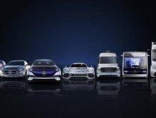 Daimler ประกาศซื้อเซลล์แบตเตอรี่ ใช้งบรวม 20 พันล้านยูโร