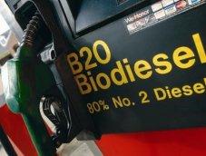 ทำความเข้าใจง่ายกับการใช้พลังงาน Diesel B20 ของภาครัฐ