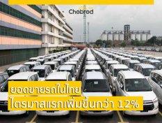 ค่ายไหนขายดีที่สุด? กับยอดขายรถในไทยไตรมาสแรก 2018