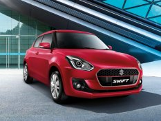 รีวิว All New Suzuki Swift 2019