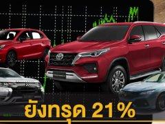 ยอดขายรถยนต์มกราคม 2564 ยังทรุดที่ 55,208 คัน ลดลง 21.3%