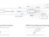 ระบบความปลอดภัย Mazda 3 2020